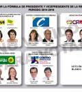 Tarjetón elecciones presidenciales, mayo 25 de 2014.